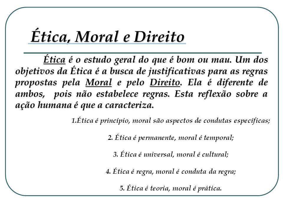 Ética, Moral e Direito