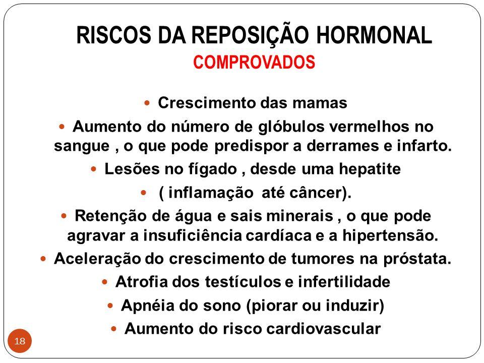 RISCOS DA REPOSIÇÃO HORMONAL COMPROVADOS