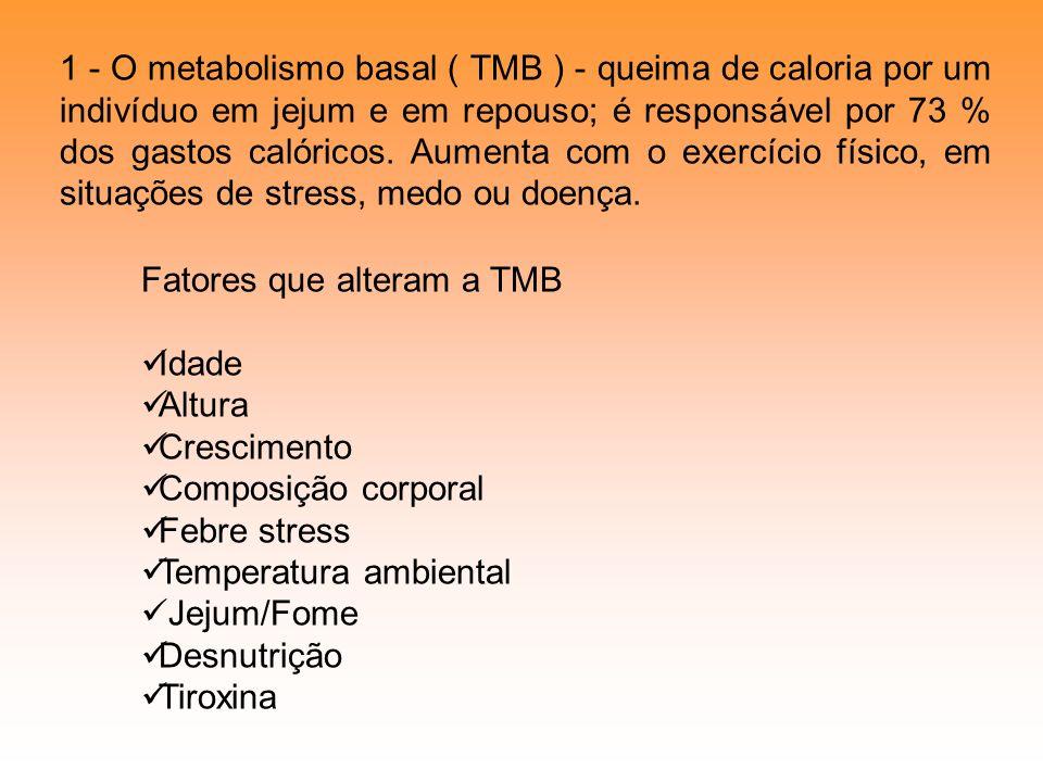 1 - O metabolismo basal ( TMB ) - queima de caloria por um indivíduo em jejum e em repouso; é responsável por 73 % dos gastos calóricos. Aumenta com o exercício físico, em situações de stress, medo ou doença.