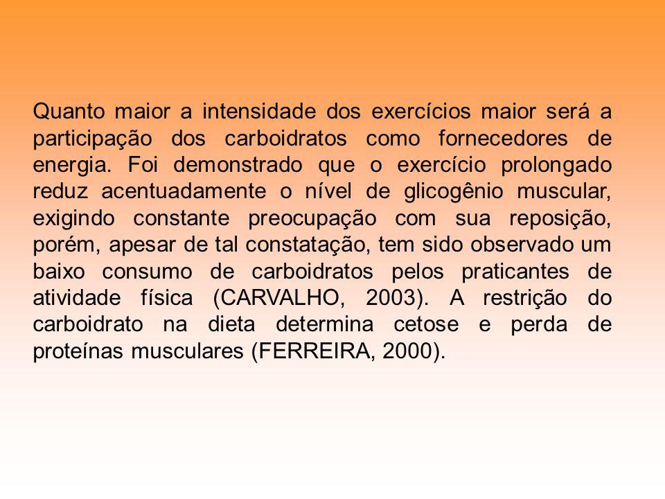 Quanto maior a intensidade dos exercícios maior será a participação dos carboidratos como fornecedores de energia.