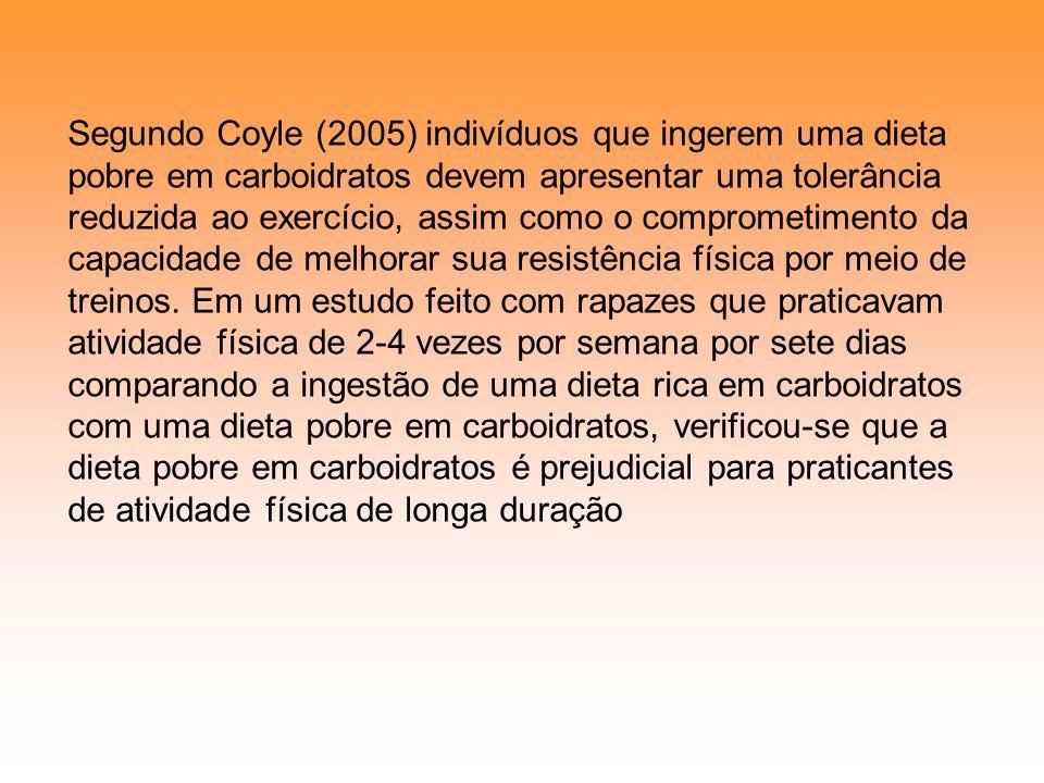 Segundo Coyle (2005) indivíduos que ingerem uma dieta pobre em carboidratos devem apresentar uma tolerância reduzida ao exercício, assim como o comprometimento da capacidade de melhorar sua resistência física por meio de treinos.