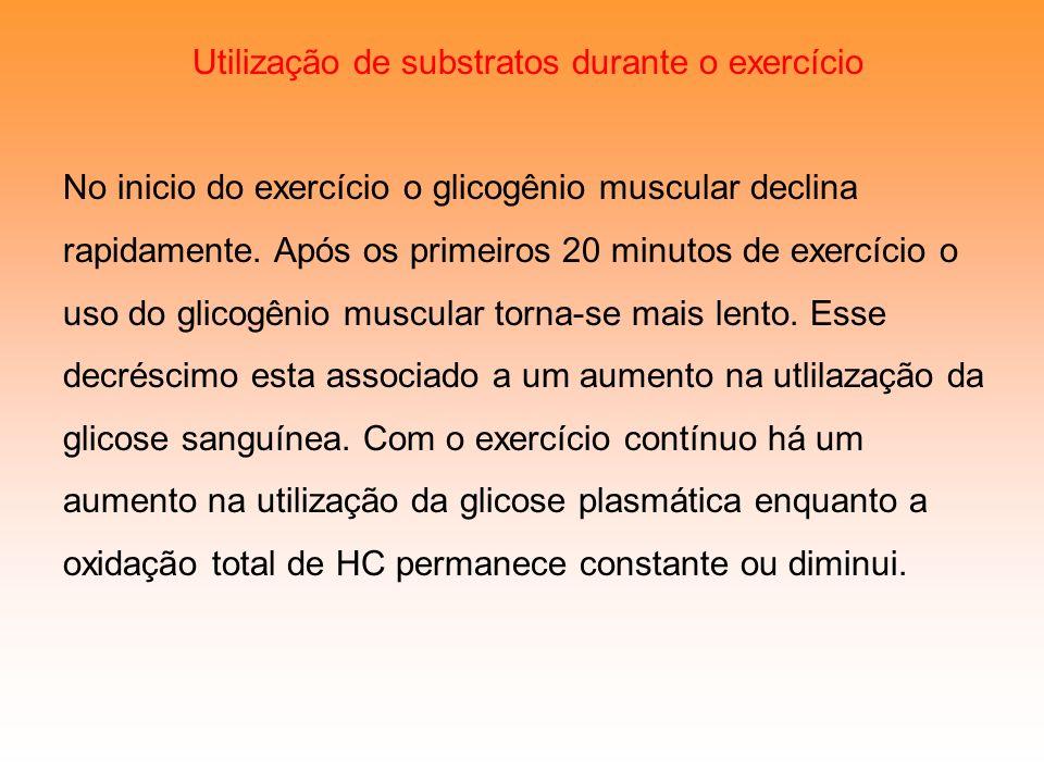 Utilização de substratos durante o exercício