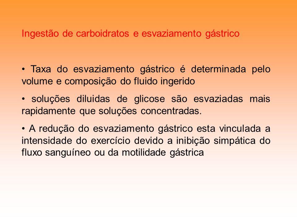 Ingestão de carboidratos e esvaziamento gástrico