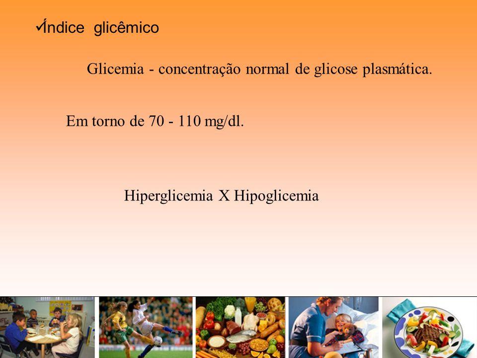 Índice glicêmico Glicemia - concentração normal de glicose plasmática. Em torno de 70 - 110 mg/dl.
