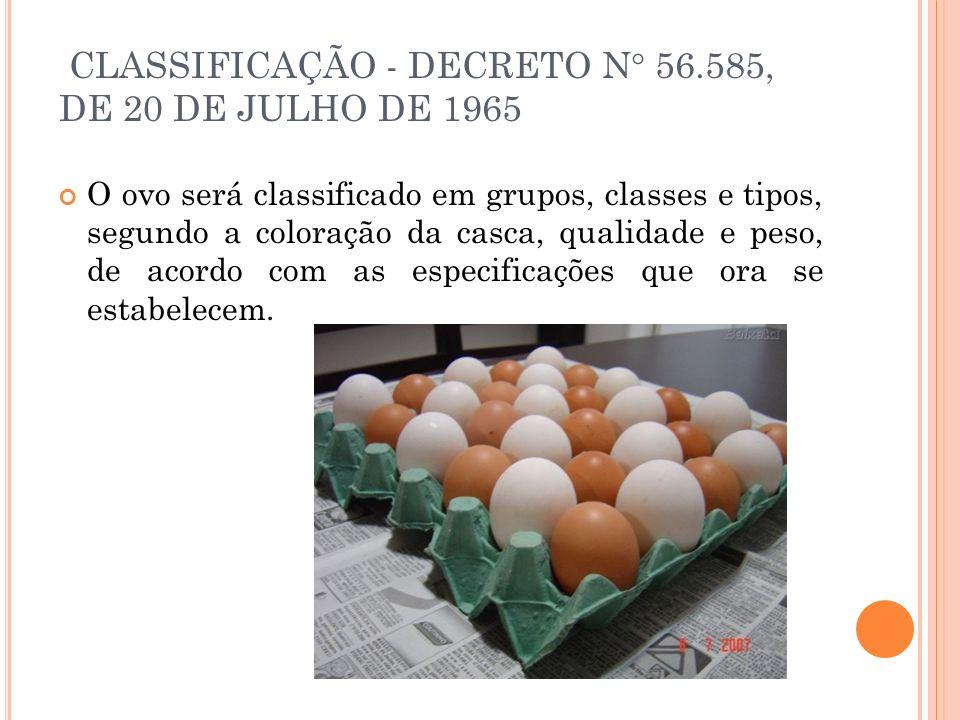 CLASSIFICAÇÃO - DECRETO N 56.585, DE 20 DE JULHO DE 1965
