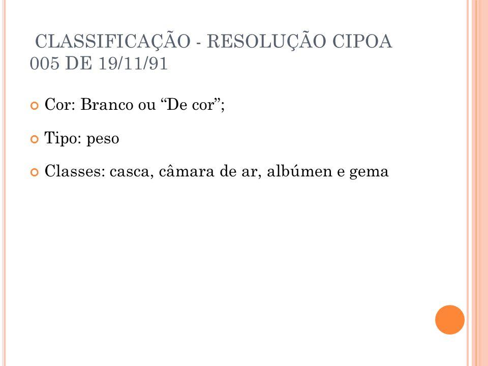 CLASSIFICAÇÃO - RESOLUÇÃO CIPOA 005 DE 19/11/91