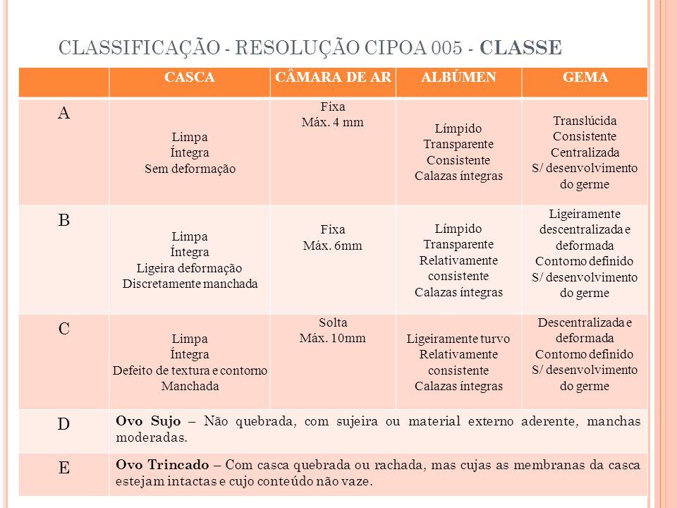 CLASSIFICAÇÃO - RESOLUÇÃO CIPOA 005 - CLASSE