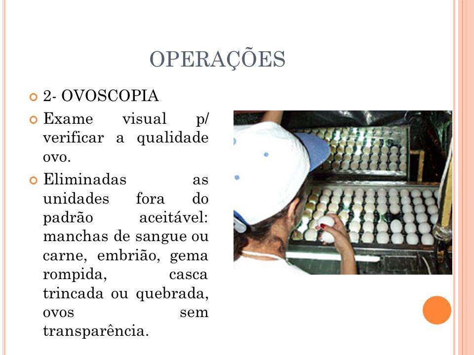 OPERAÇÕES 2- OVOSCOPIA Exame visual p/ verificar a qualidade ovo.