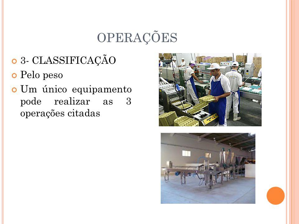 OPERAÇÕES 3- CLASSIFICAÇÃO Pelo peso