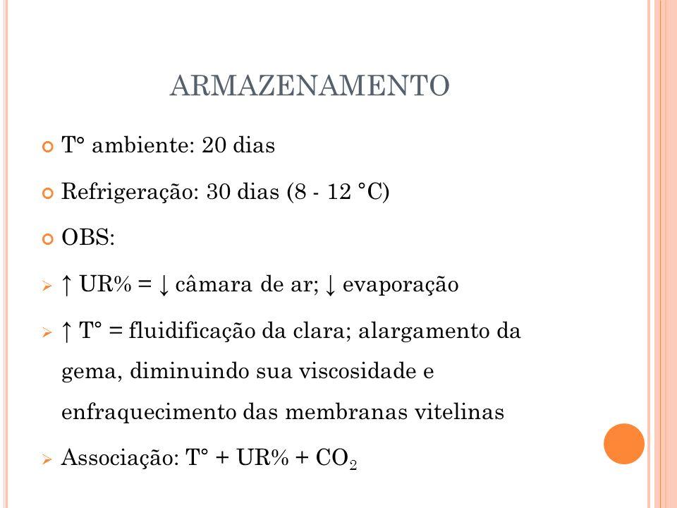 ARMAZENAMENTO T° ambiente: 20 dias Refrigeração: 30 dias (8 - 12 °C)