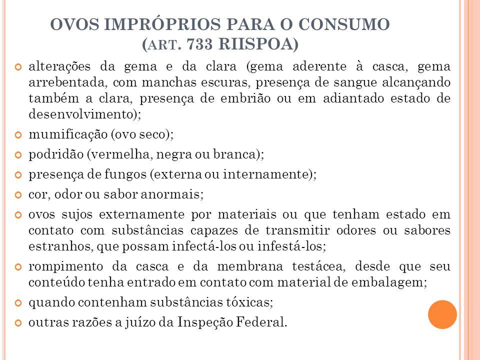OVOS IMPRÓPRIOS PARA O CONSUMO (art. 733 RIISPOA)