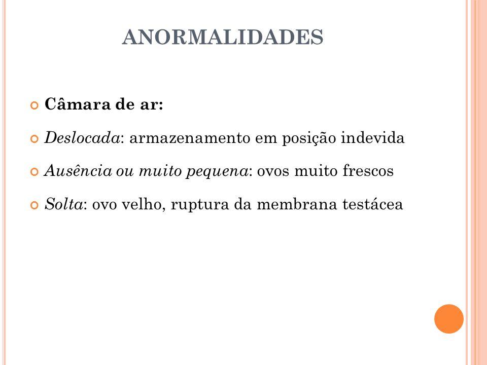 ANORMALIDADES Câmara de ar: