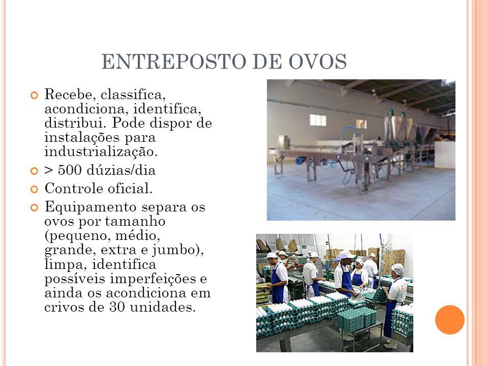 ENTREPOSTO DE OVOS Recebe, classifica, acondiciona, identifica, distribui. Pode dispor de instalações para industrialização.