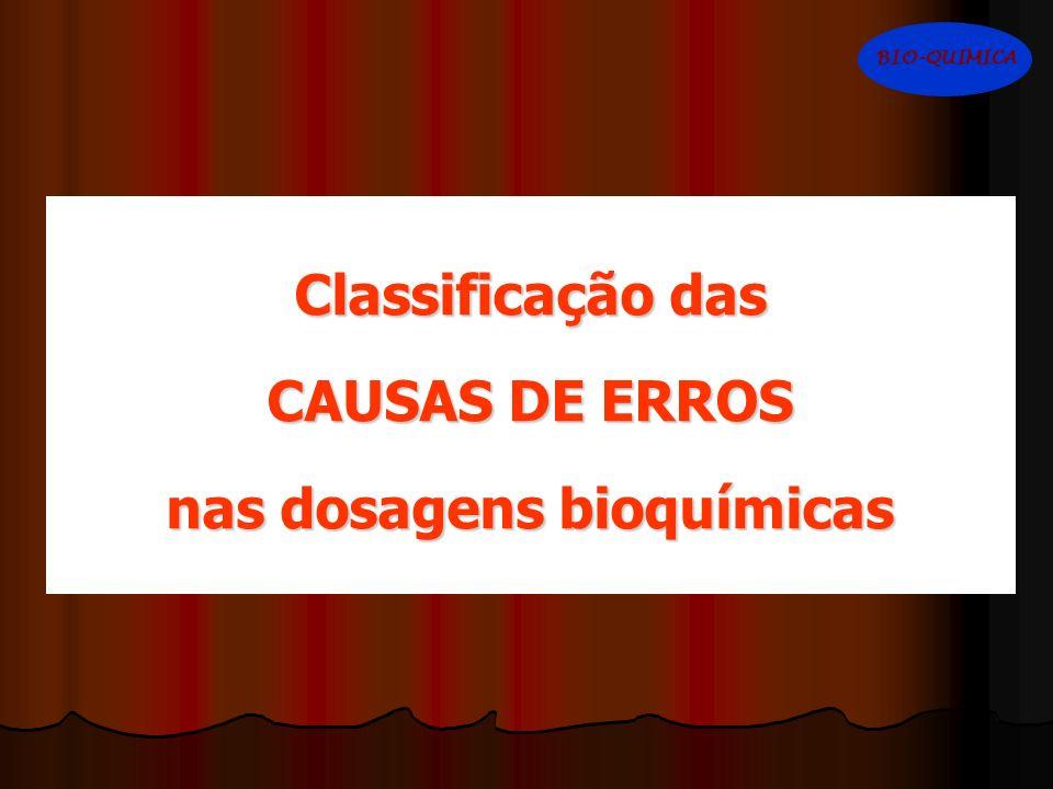 Classificação das CAUSAS DE ERROS nas dosagens bioquímicas