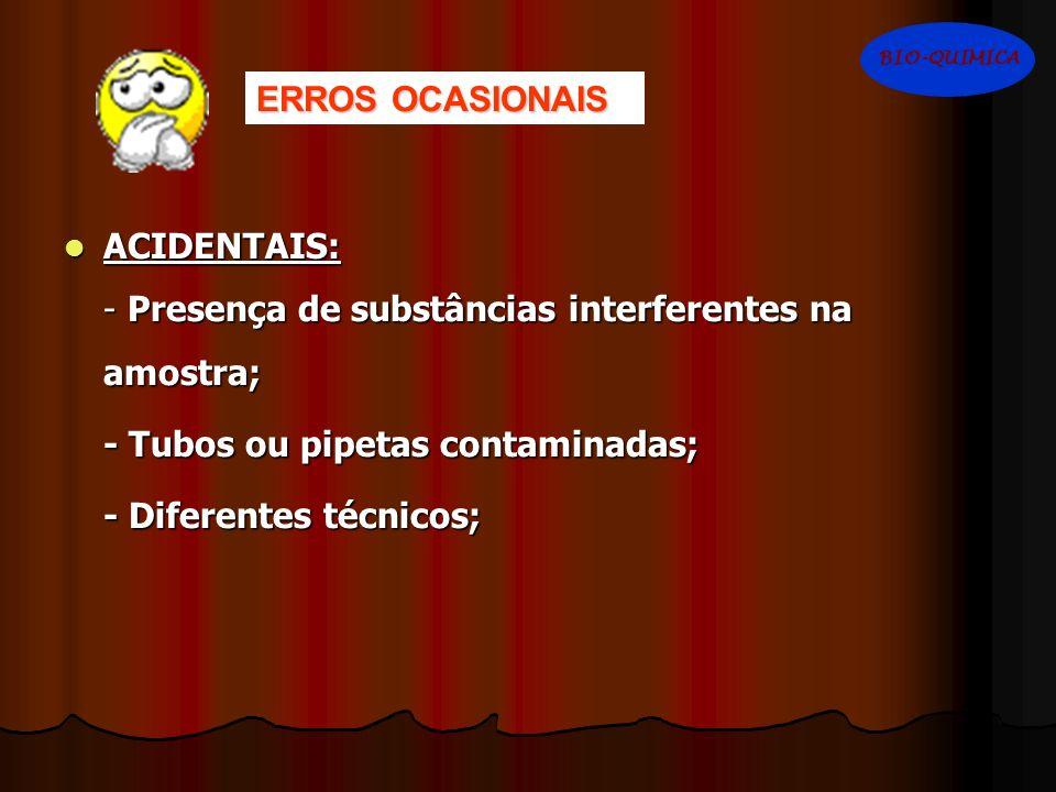 - Presença de substâncias interferentes na amostra;