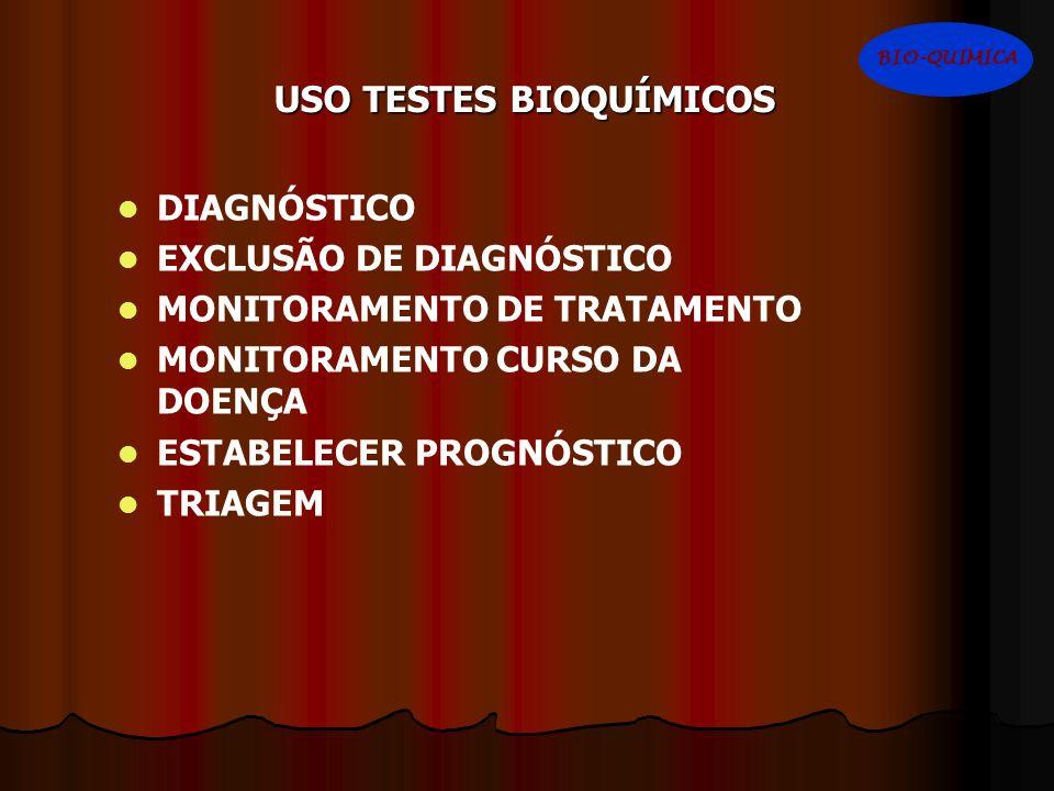 USO TESTES BIOQUÍMICOS