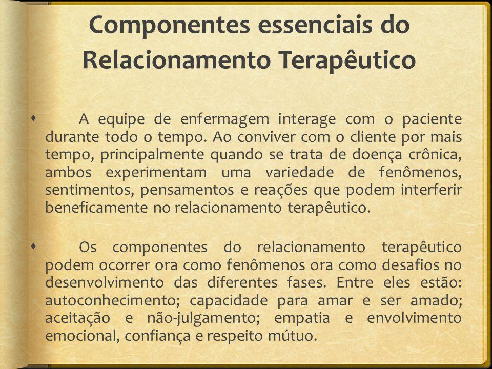 Componentes essenciais do Relacionamento Terapêutico