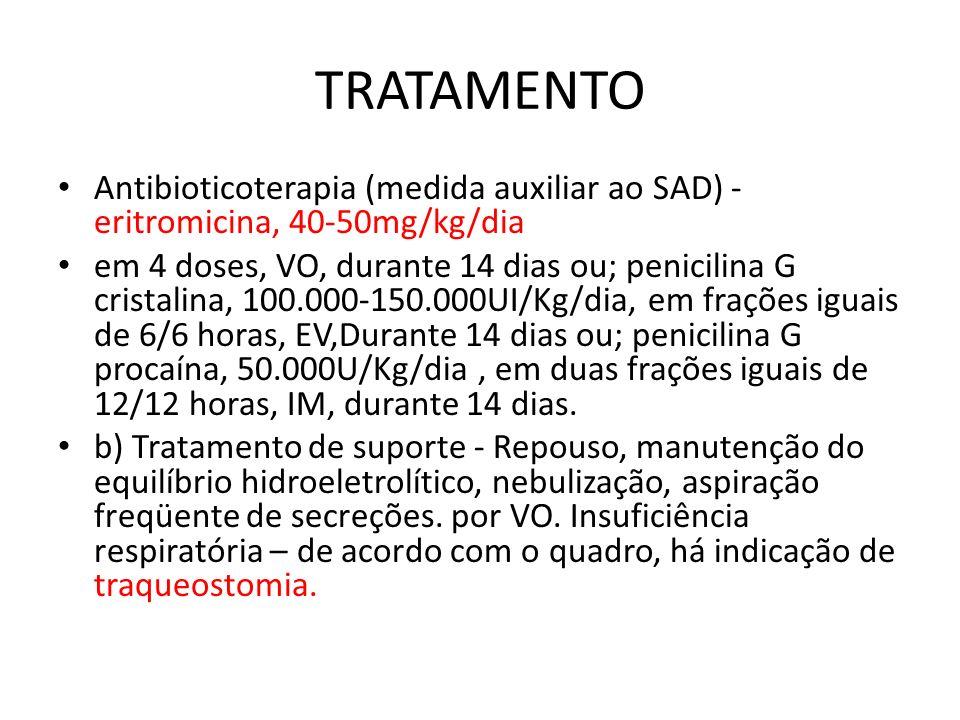 TRATAMENTO Antibioticoterapia (medida auxiliar ao SAD) - eritromicina, 40-50mg/kg/dia.