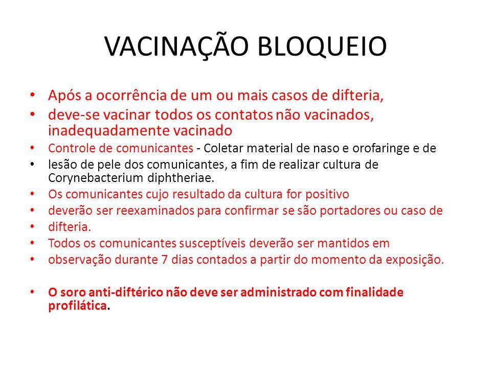 VACINAÇÃO BLOQUEIO Após a ocorrência de um ou mais casos de difteria,