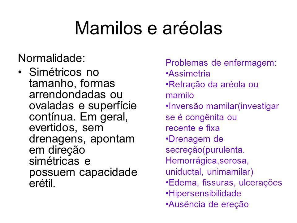 Mamilos e aréolas Normalidade: