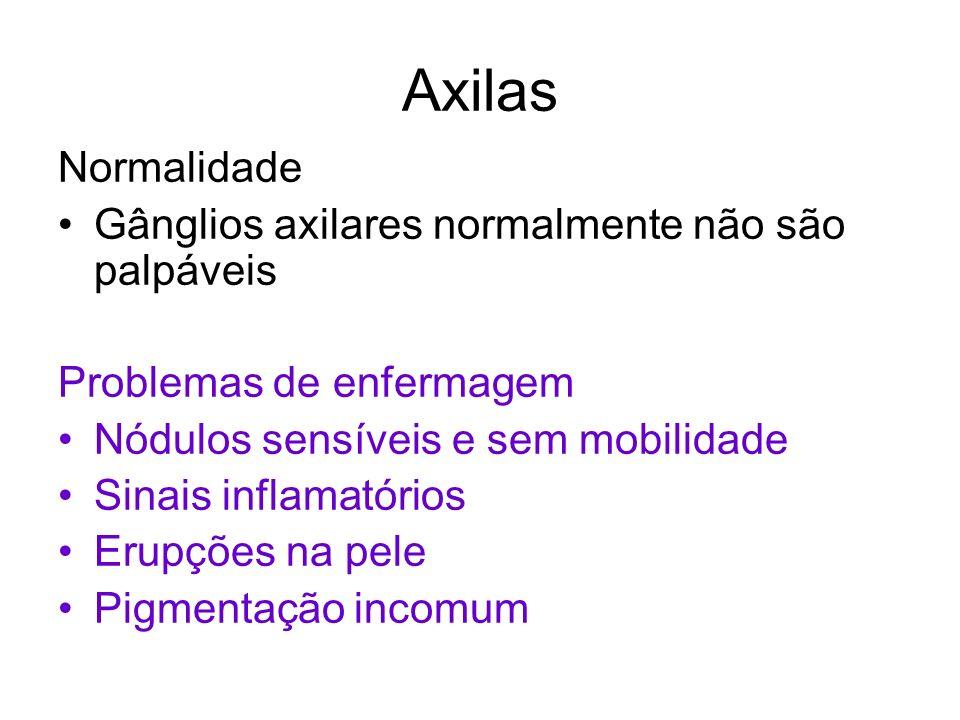 Axilas Normalidade Gânglios axilares normalmente não são palpáveis