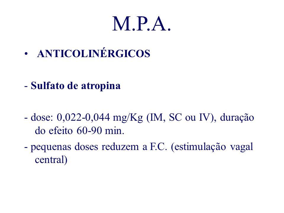 M.P.A. ANTICOLINÉRGICOS - Sulfato de atropina