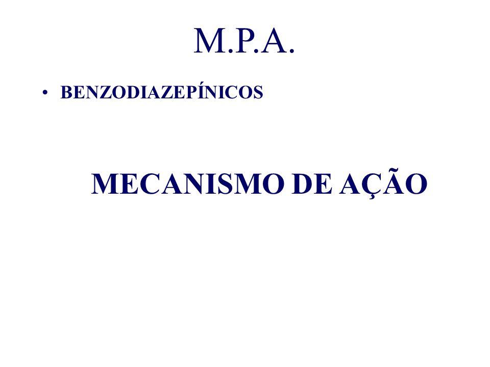 M.P.A. BENZODIAZEPÍNICOS MECANISMO DE AÇÃO