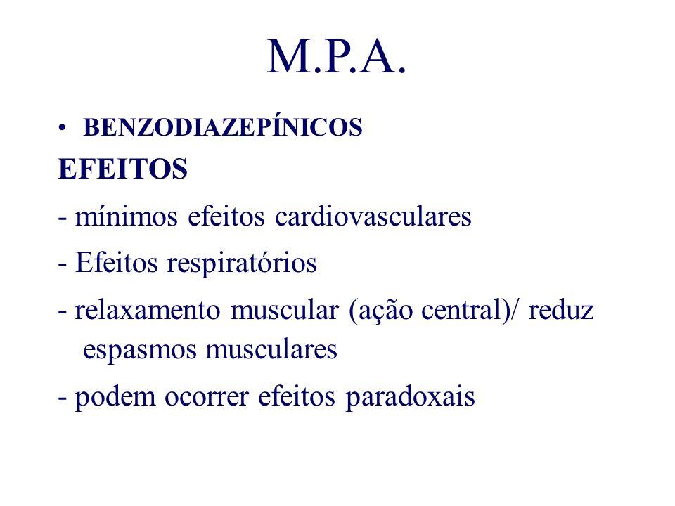 M.P.A. EFEITOS - mínimos efeitos cardiovasculares