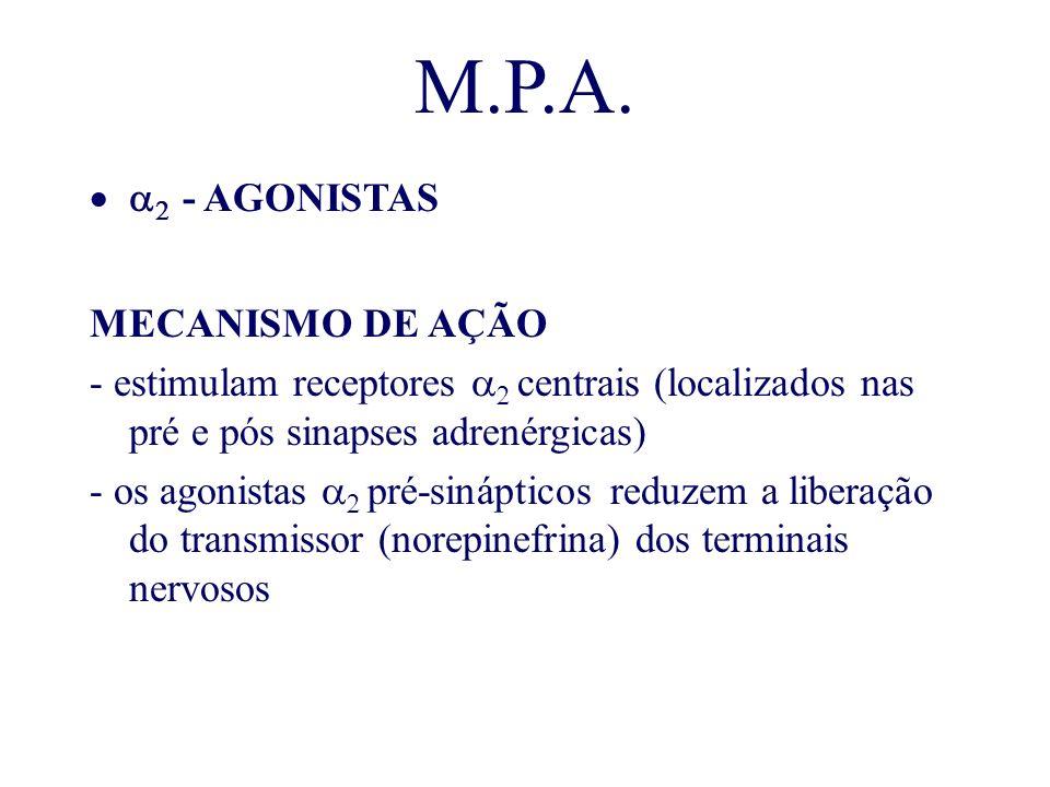 M.P.A. a2 - AGONISTAS MECANISMO DE AÇÃO