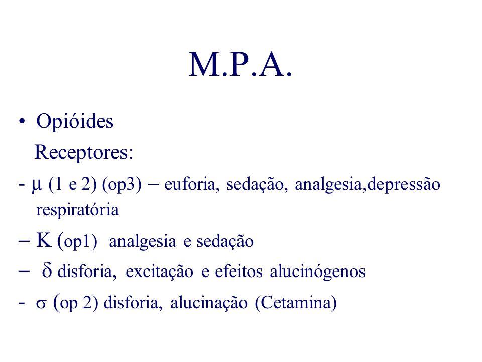 M.P.A. Opióides Receptores:
