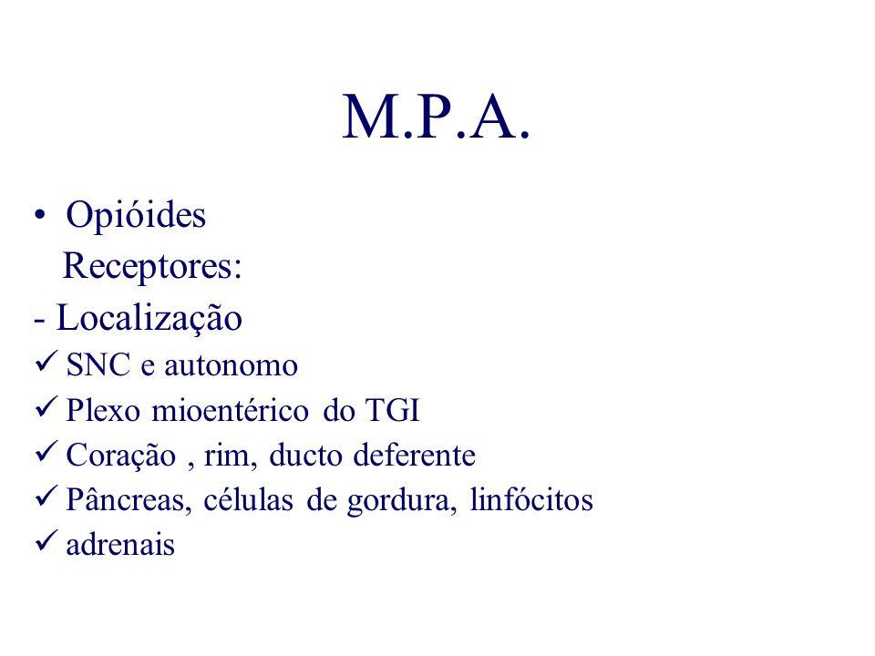 M.P.A. Opióides Receptores: - Localização SNC e autonomo
