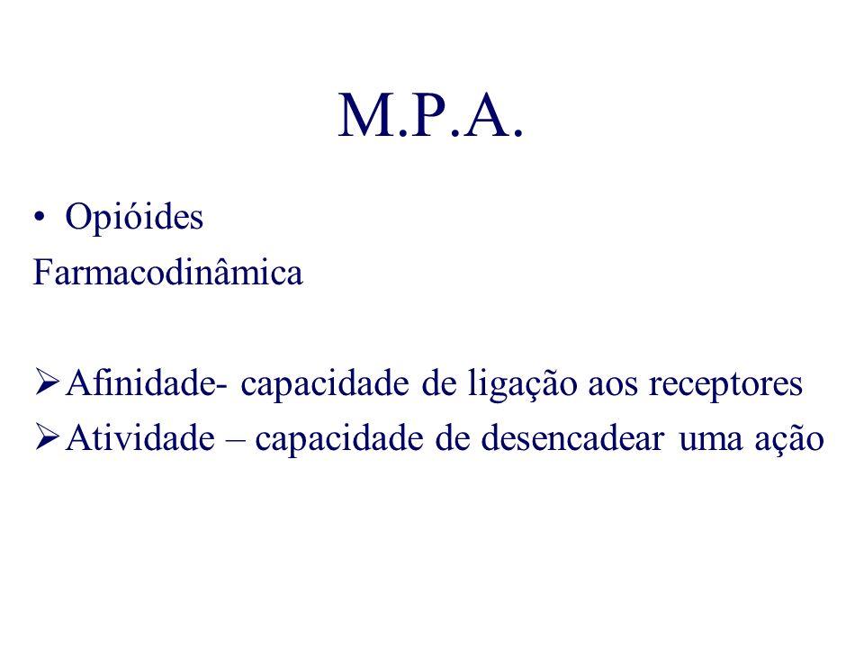 M.P.A. Opióides Farmacodinâmica