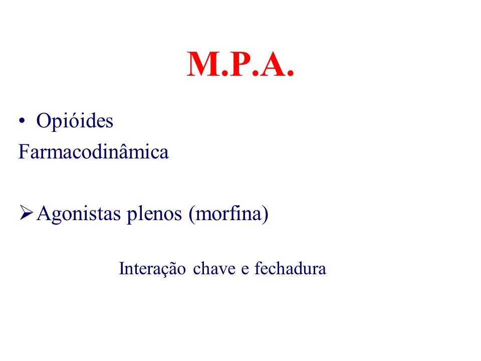 M.P.A. Opióides Farmacodinâmica Agonistas plenos (morfina)