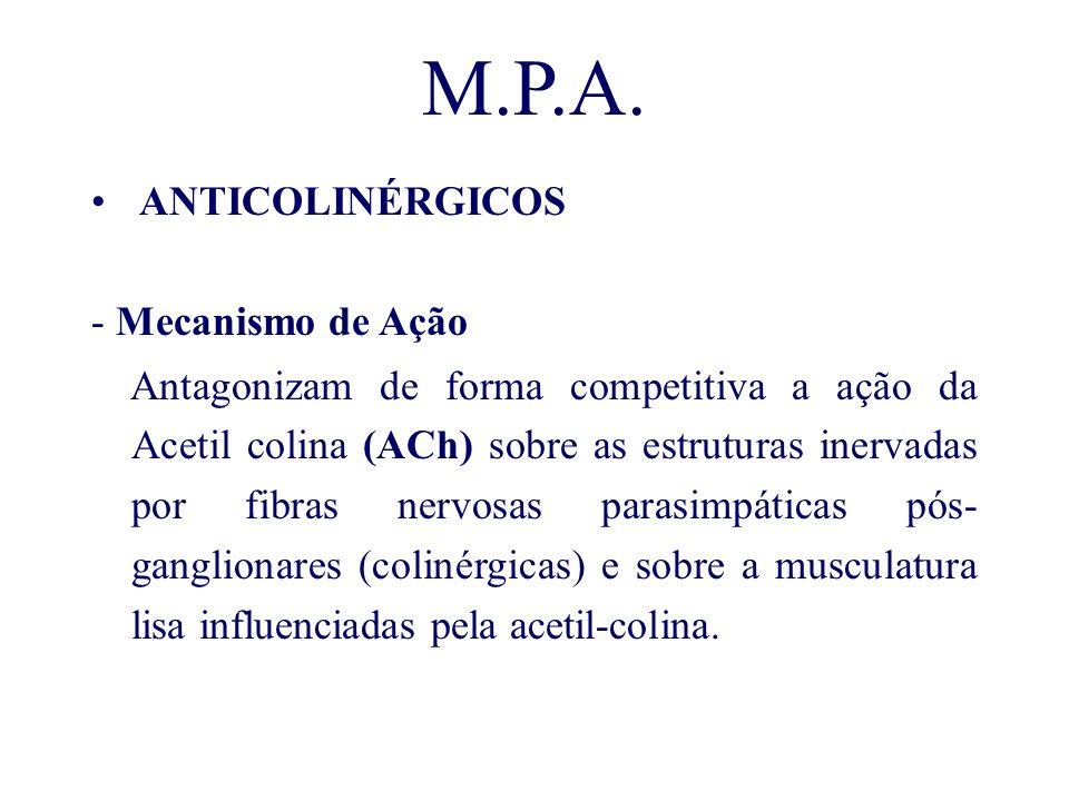 M.P.A. ANTICOLINÉRGICOS - Mecanismo de Ação