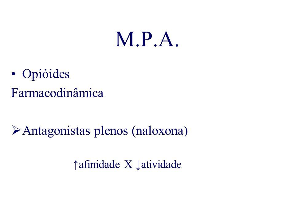 M.P.A. Opióides Farmacodinâmica Antagonistas plenos (naloxona)