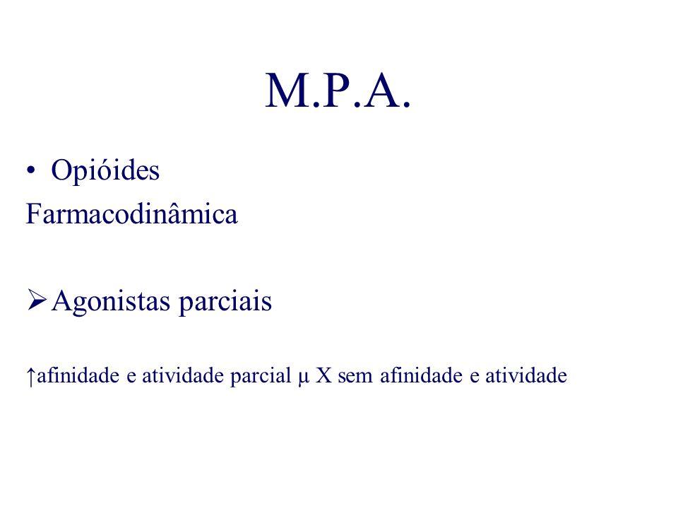 M.P.A. Opióides Farmacodinâmica Agonistas parciais