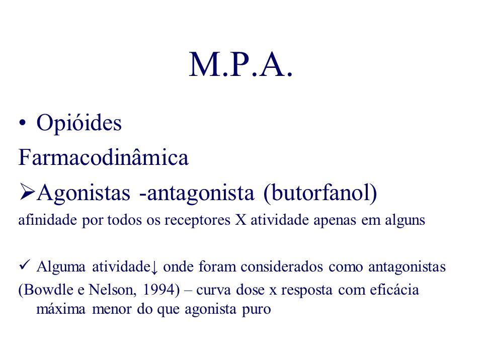 M.P.A. Opióides Farmacodinâmica Agonistas -antagonista (butorfanol)