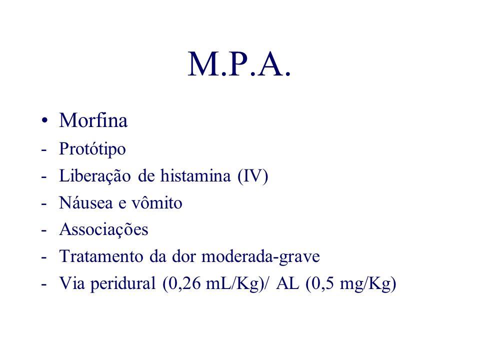 M.P.A. Morfina Protótipo Liberação de histamina (IV) Náusea e vômito