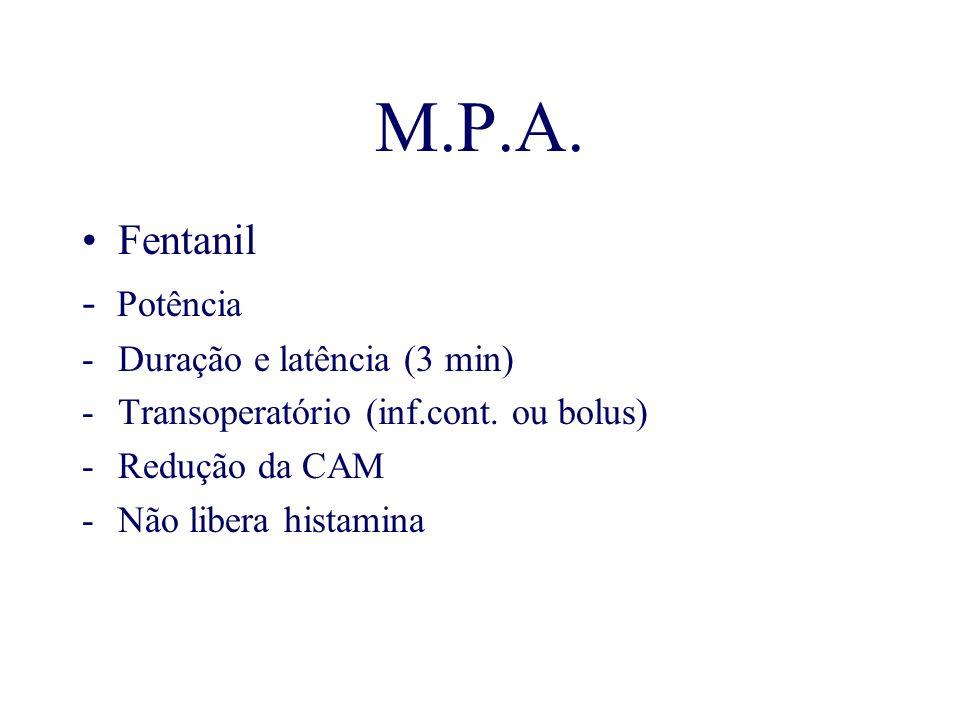 M.P.A. Fentanil - Potência Duração e latência (3 min)