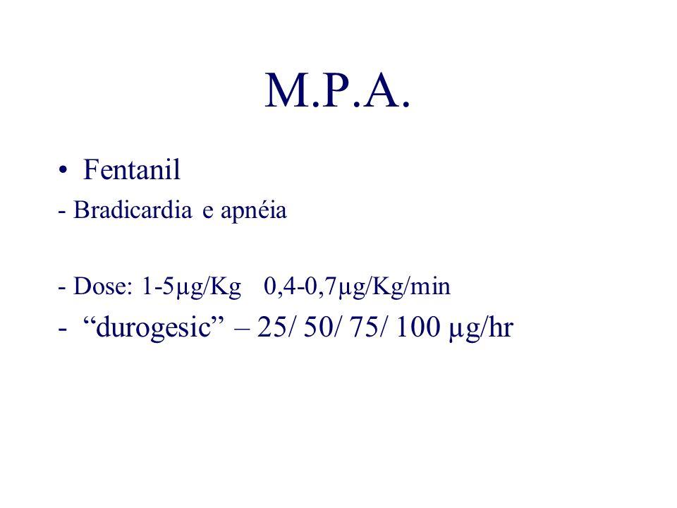 M.P.A. Fentanil durogesic – 25/ 50/ 75/ 100 µg/hr