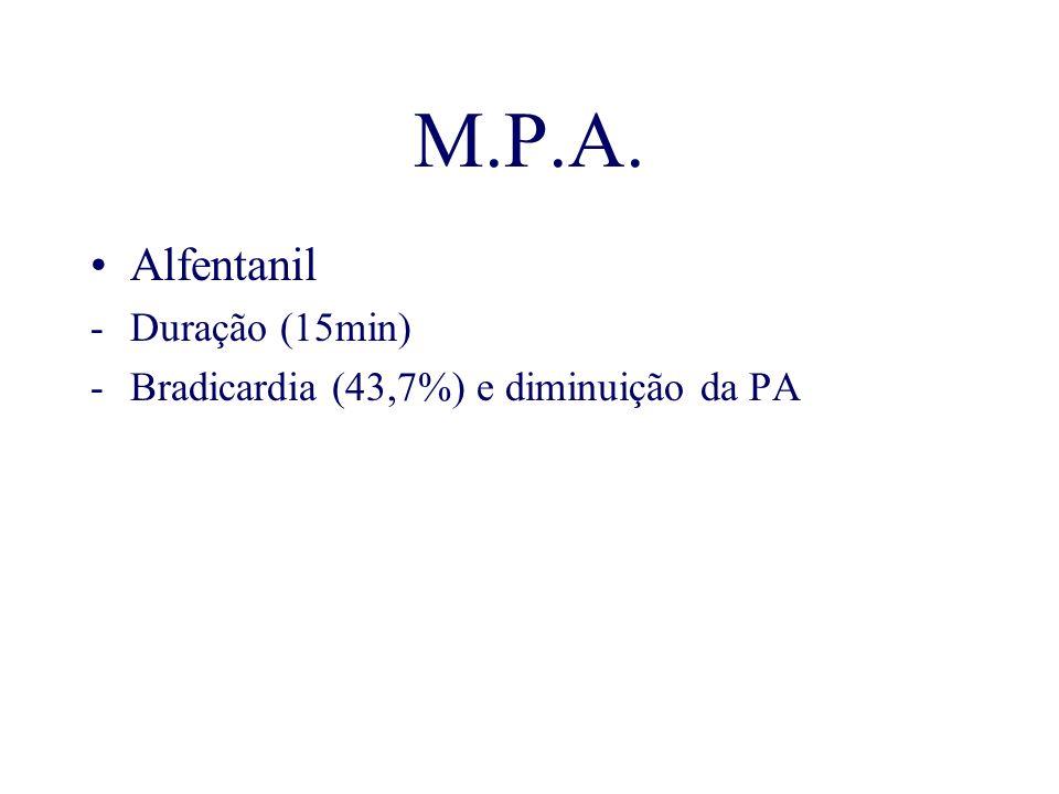 M.P.A. Alfentanil Duração (15min)
