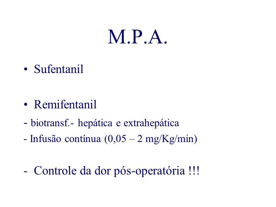 M.P.A. Sufentanil Remifentanil - biotransf.- hepática e extrahepática
