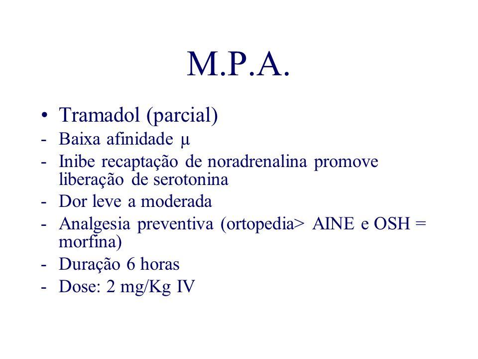 M.P.A. Tramadol (parcial) Baixa afinidade µ