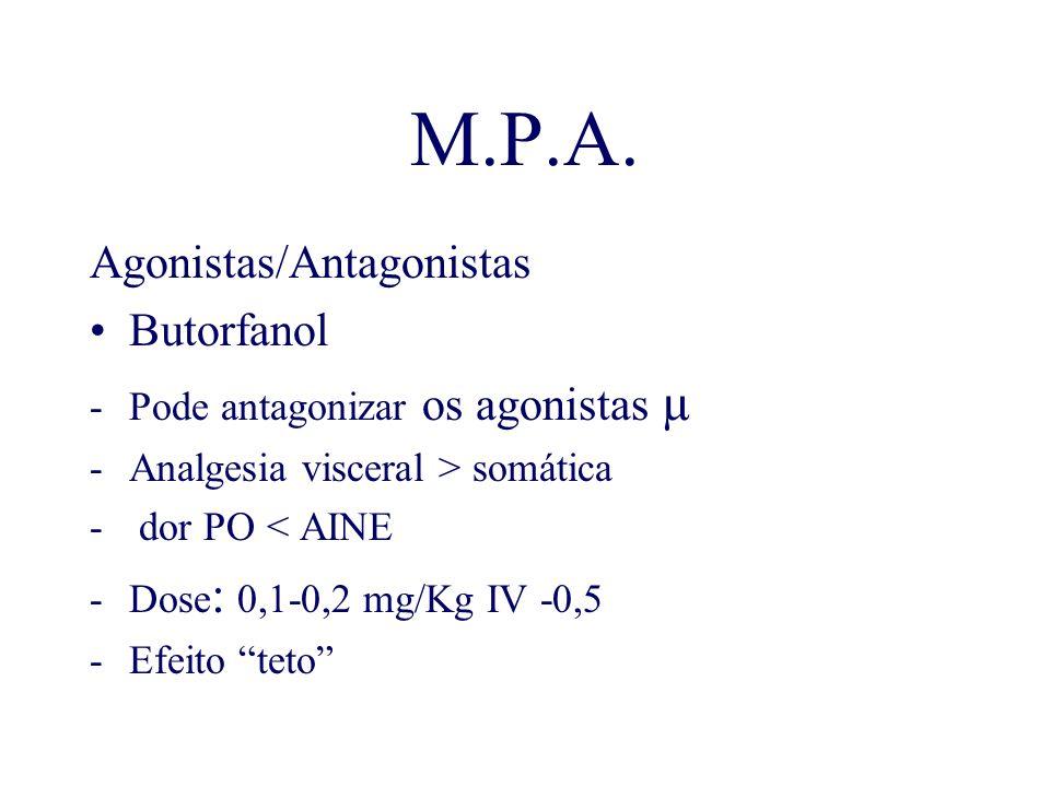 M.P.A. Agonistas/Antagonistas Butorfanol