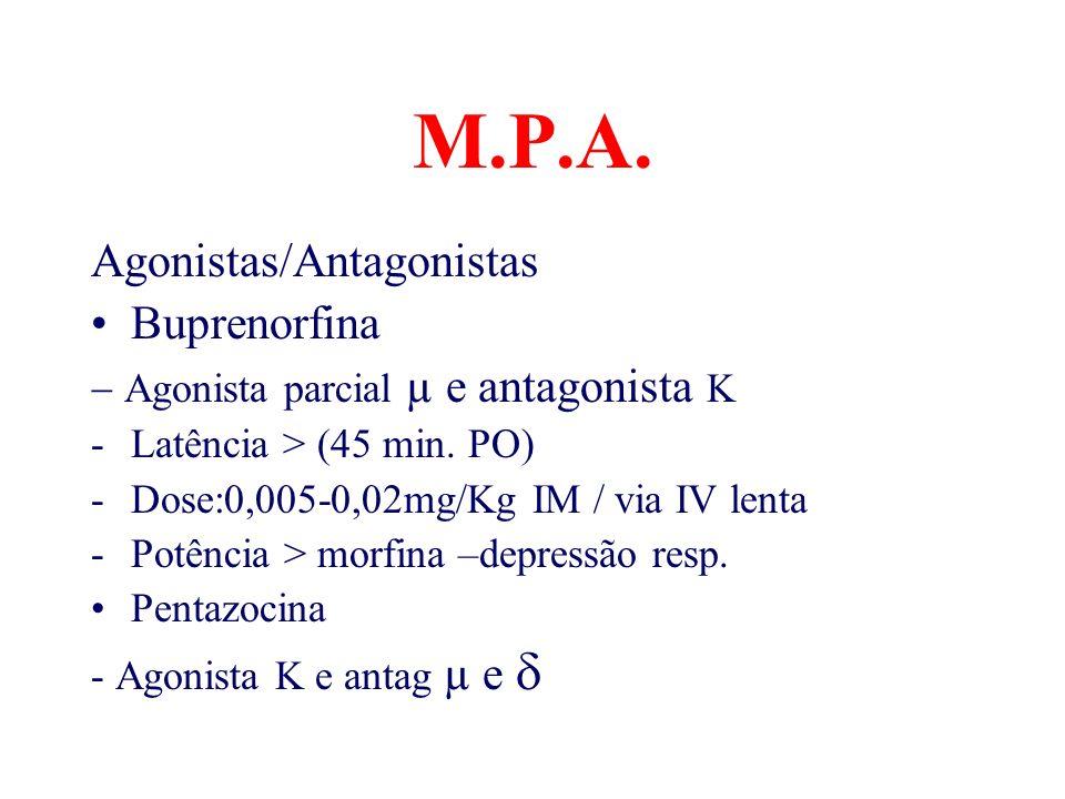 M.P.A. Agonistas/Antagonistas Buprenorfina