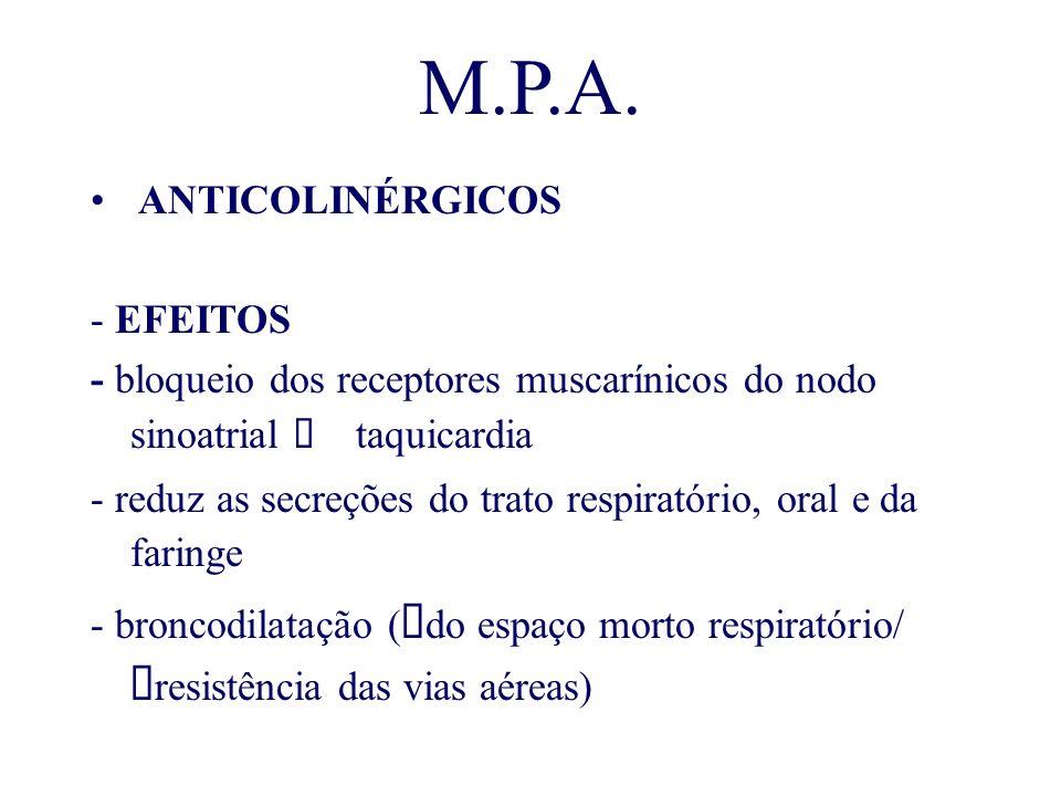 M.P.A. ANTICOLINÉRGICOS - EFEITOS
