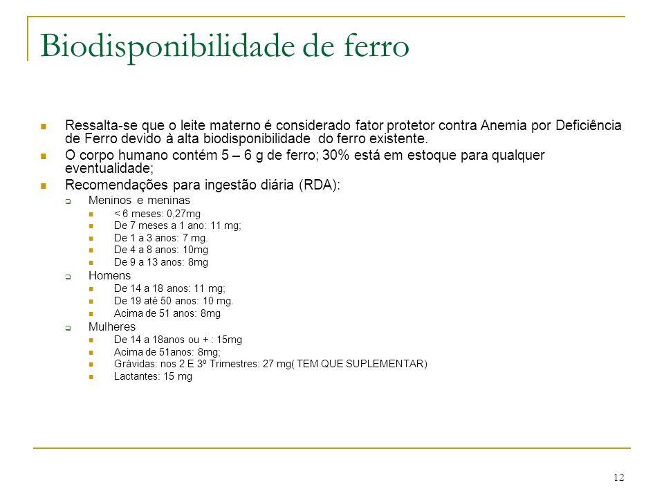 Biodisponibilidade de ferro