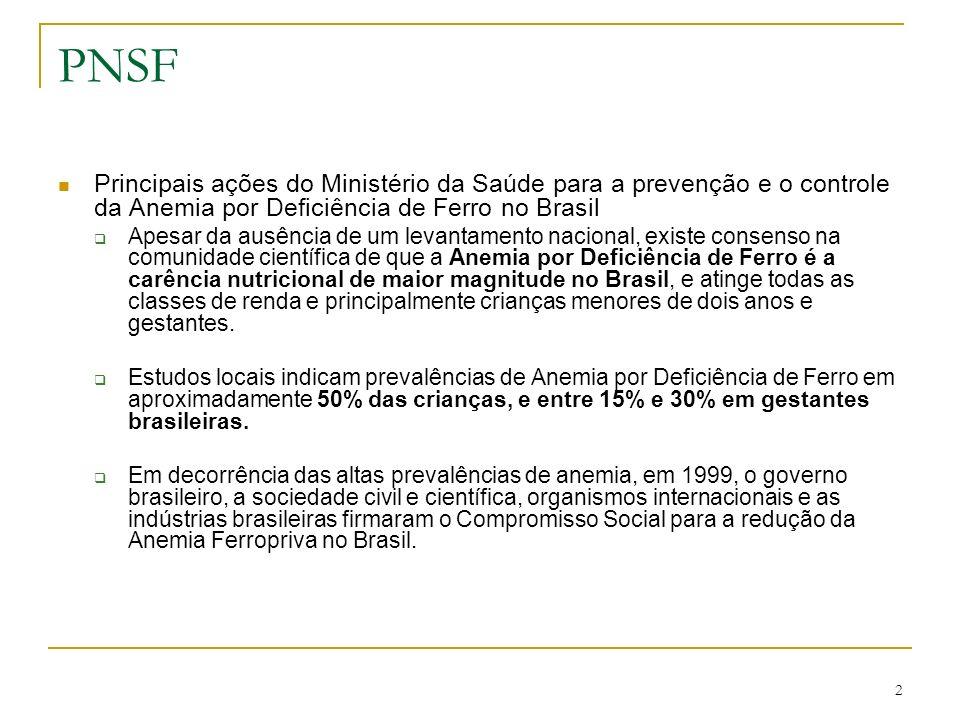 PNSF Principais ações do Ministério da Saúde para a prevenção e o controle da Anemia por Deficiência de Ferro no Brasil.