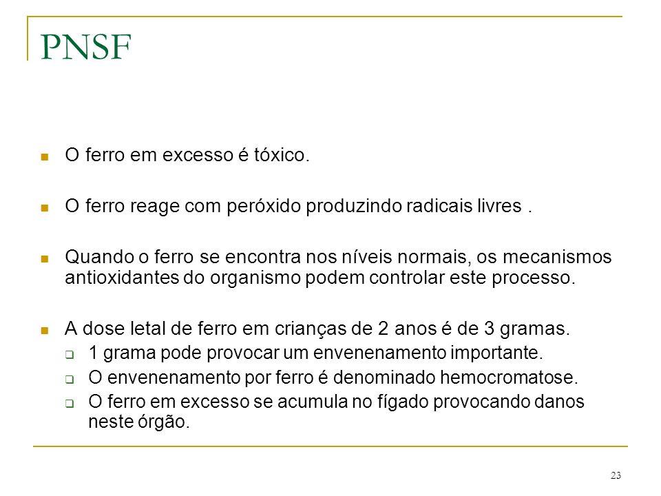 PNSF O ferro em excesso é tóxico.