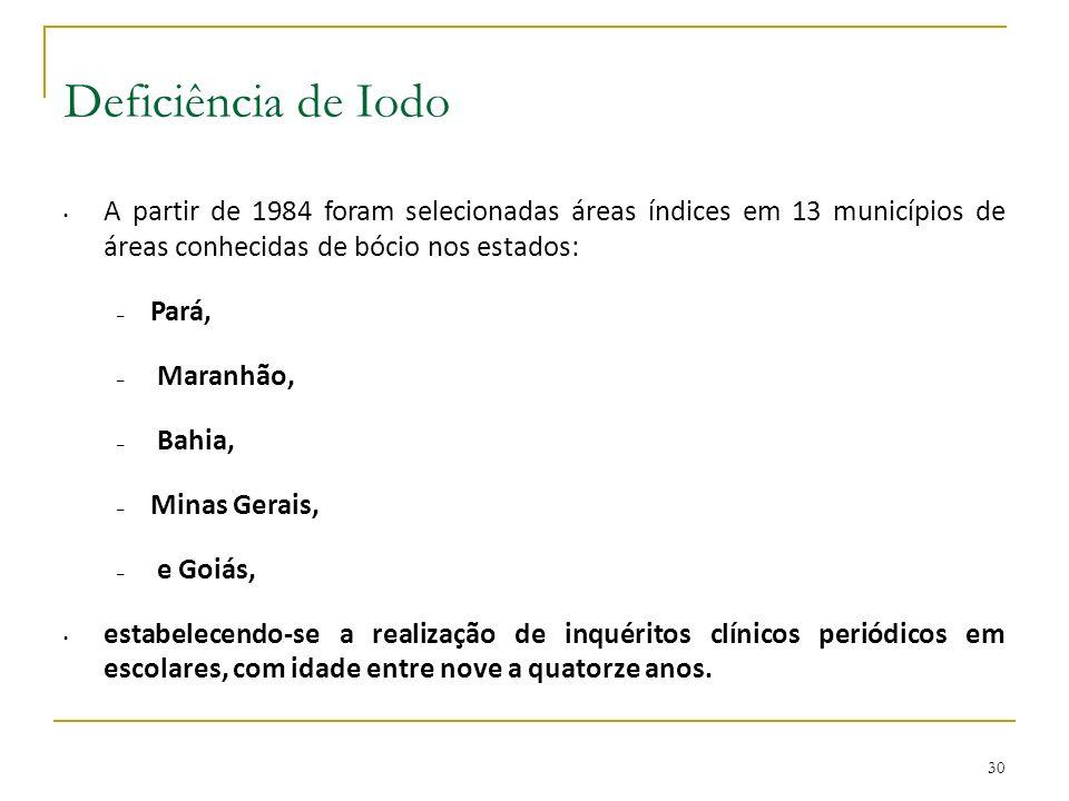 Deficiência de Iodo A partir de 1984 foram selecionadas áreas índices em 13 municípios de áreas conhecidas de bócio nos estados: